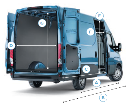 Размеры фургонов Iveco DAILY